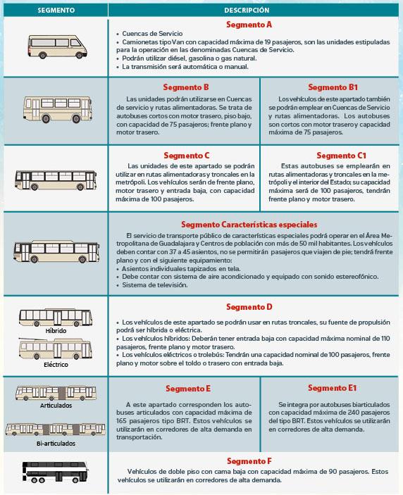 unidades-con-transmision