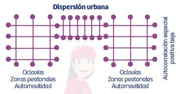 dispersión humana