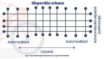 dispersión humana2