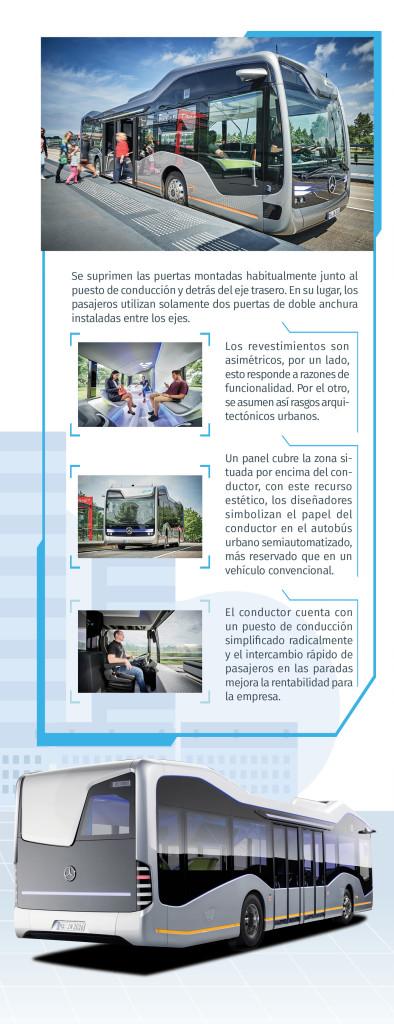 FUTURE BUS 1