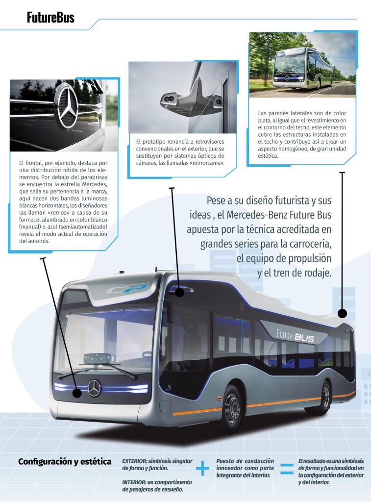FUTURE BUS22