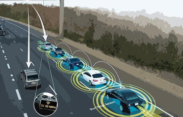 carreteras inteligentes